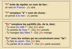 """Pronoms """"y' et """"en"""""""