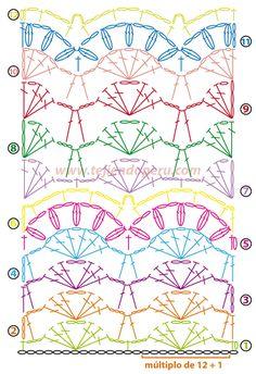 Crochet Stitches Chart, Crochet Symbols, Crochet Motif Patterns, Granny Square Crochet Pattern, Crochet Borders, Crochet Diagram, Crochet Granny, Crochet Wool, Crochet Instructions