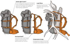 Related image Backpack Drawing, Drawing Bag, Outdoor Camping, Outdoor Gear, Hunting Equipment, Hunting Gear, Climbing Tree Stands, Hunting Packs, Mystery Ranch