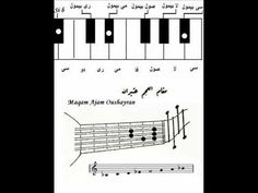 12 ARABIC MAQAMS OUD AND KEYBOARD)