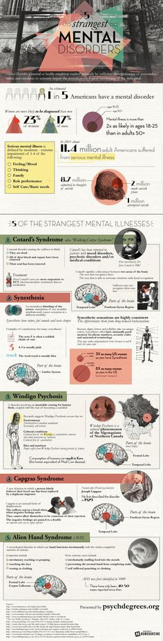 5 Strangest Mental Disorders Infographic is one of the best Infographics created in the Health category. Check out 5 Strangest Mental Disorders now! Forensic Psychology, Psychology Major, Psychology Facts, Psychology Studies, Pseudo Science, Mental Training, Mental Disorders, Personality Disorder, Mental Health Awareness