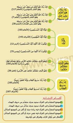 متشابهات سورة الأنعام ٨