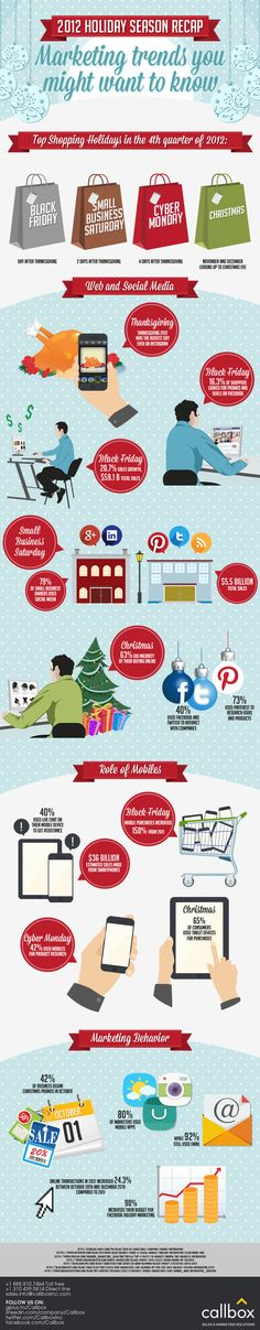 Prepping for the holidays: A look back on 2012's holiday marketing trends