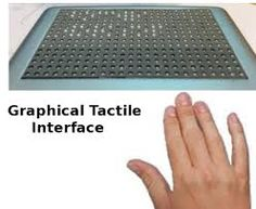 visually impaired interface에 대한 이미지 검색결과