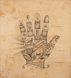 palm reading --> http://All-About-Tarot.com <--