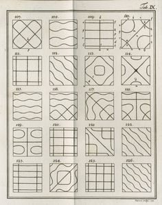 Visualizations of vibration patterns from 1787 by Ernst...