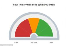 More than 2 MILLION of Hillary Clinton's Twitter followers are fake or never tweet – and she's already under fire for 'buying' fake Facebook fans. While she was Secretary of State, her agency spent $630,000 of our tax money to pad her Twitter and FB numbers! Another Twitter sleuthing website sampled more than 320,000 of Clinton's followers and found that a much larger number of them were 'fake'. ~ According to one popular online audit tool, only 44 per cent of Hillary Clinton's Twitter…