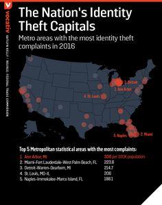2017_03_03 FTCcomplaintsIdentityTheft metro