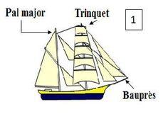 Tipus de vaixell Bergantí Goleta. Crèdit: WordPress