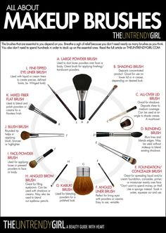 Make-up brushes & their uses | Zi's Beauty Balm