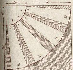 0b99f341ded2acc Выкройка юбки полусолнце со складками | Как сшить юбку от А до Я. Выкройки.  Фасоны. Модные модели