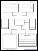 Here's a quick and easy sheet to put in a vocabulary center to allow students to look more in depth at their vocabulary.