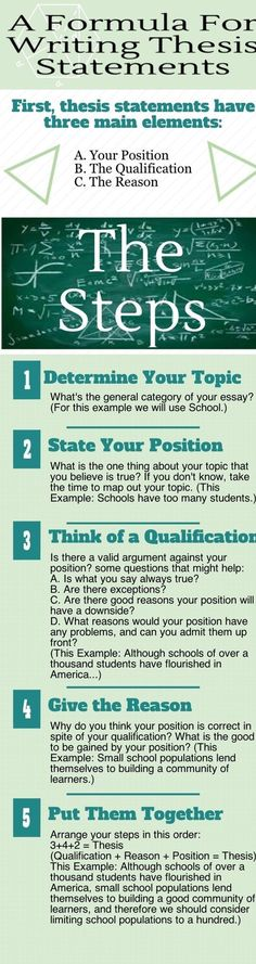 Thesis statement in an expository essay The most important part of the introduction of any expository essay is its thesis statement. This is primarily due to the fact that a strong thesis statement reveals the essence of the expository essay. Thesis Writing, Writing Strategies, Persuasive Writing, Academic Writing, English Writing, Writing Lessons, Writing Resources, Teaching Writing, Writing Help