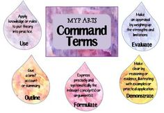Boy have I been busy this week! I've been working on creating IB MYP command terms posters. I found some beautiful clipart that literally go. English Spelling, International Baccalaureate, Emotional Awareness, Teacher Newsletter, Clip Art, How To Apply, Posters, Visual Arts, Middle