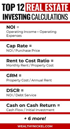 Here are the top 12 real estate investing calculations you need to know to invest in rental properties - real estate These formulas will help you make money as a real estate investing beginner and increase your passive income to reach financial freedom! Real Estate Career, Real Estate Leads, Real Estate Business, Real Estate Investor, Real Estate Marketing, Investing In Real Estate, Real Estate Investment Group, Real Estate Articles, Real Estate Tips