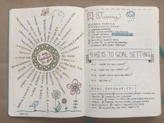 Boho Berry, la reine du Bullet Journal http://www.bohoberry.com/