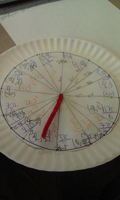 Unit circle plates
