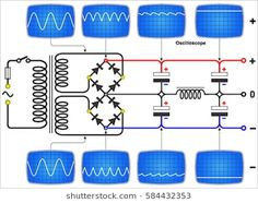 Pure direct current (positive negative) Power supply circuit diagram with waves . - Pure direct current (positive negative) Power supply circuit diagram with waves … … – Electro - Electronics Projects, Simple Electronics, Electronic Circuit Projects, Electrical Projects, Electrical Installation, Electronics Components, Electronic Engineering, Electrical Engineering, Power Electronics