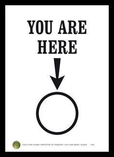 You are here poster från TGIOC hos ConfidentLiving.se