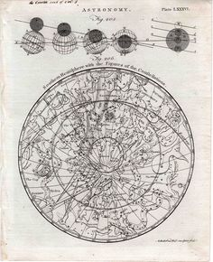 Astrological Map