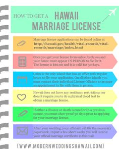How to get your Hawaii Marriage License. Everything you need to know! {Hawaii Wedding Resource}