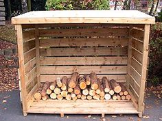 Sturdy UK Made Wood Stores For Seasoning Your Logs