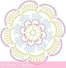 ideas crochet granny square tutorial color combos for 2019 Motif Mandala Crochet, Crochet Motifs, Crochet Circles, Crochet Flower Patterns, Crochet Diagram, Doily Patterns, Crochet Squares, Crochet Chart, Crochet Doilies