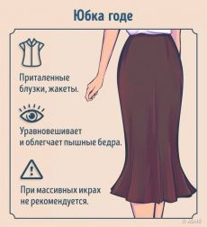 Have you ever think about your body shape? I think it is time to learn which body shape you have! So, today we are going to talk rectangle about body shape Fashion Sketchbook, Fasion, Fashion Outfits, Woman Outfits, Fashion Room, Shape Of Your Body, Bowling Outfit, Fashion Vocabulary, Trumpet Skirt