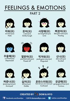 Educational infographic : Infographic: Feelings and Emotions in Korean