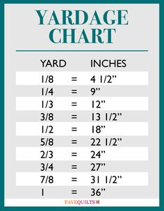Looking for a Printable Yardage Chart. We have Printable Yardage Chart and the other about Printable Chart it free. Sewing Basics, Sewing For Beginners, Sewing Class, Sewing Tutorials, Sewing Hacks, Sewing Tips, Sewing Ideas, Sewing Patterns, Afghan Patterns