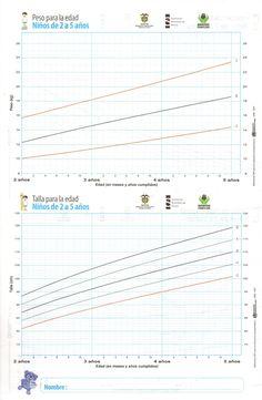 TABLAS OMS - Página web de pedia-tips Chart, Control, Maps, Weight Charts, Shirt Patterns, Compliments, Curves, Neuroscience