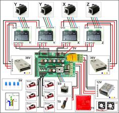 Arduino Controlled CNC / Printer Hybrid - Picture of Wiring the Electronics More Mehr Arduino Cnc, Routeur Cnc, Cnc Router Plans, Diy Cnc Router, Cnc Plasma, Arduino Radio, Arduino Programming, Cnc Woodworking, Woodworking Jigs