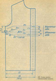 Схема вязания горизонтальной вытачки   Клубок