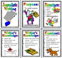 Literacy Resource - Features of Journalistic Writing Display Posters English Teaching Resources, Reading Resources, Teaching Reading, Learning, Narrative Writing, Persuasive Writing, Formal Letter Writing, Sets Math, Forms Of Poetry