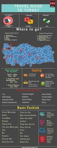 Travel Guide To Turkey   Package Tours Turkey