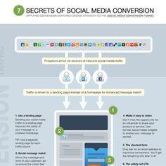 7 secrets of social media conversion