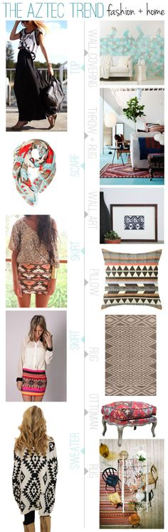 Aztec Trend in fashion and home