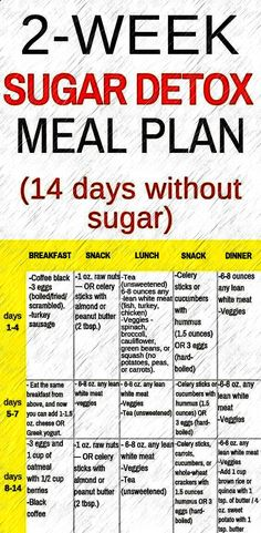 More and more people are becoming obese these days. Experts have come to a conclusion that the biggest culprit for obesity is sugar. Sugar Detox Plan, Detox Meal Plan, Sugar Detox Diet, Sugar Free Diet, Ab Diet, Pcos Diet, 1000 Calories A Day, Detox Recipes, Meal Planner