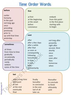 Time Order Words List product from TheTeacherCouple on TeachersNotebook.com