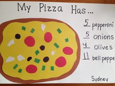 Pizza Math focusing on number sense. Students work on one-to-one correspondence, cardinality, order irrelevance and number representation.