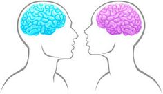"""Use Your BRAIN!   Male vs. Female...any gender differences?  """"From Head-to-Toes, the BODY Always Shows...the TRUTH!"""""""
