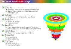Seven Variations of Change | Flickr - Photo Sharing!