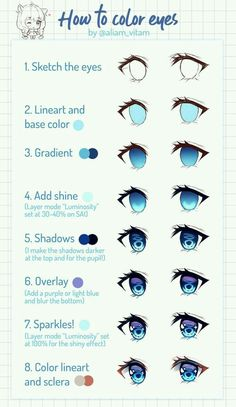 Eye Drawing Tutorials, Digital Painting Tutorials, Digital Art Tutorial, Drawing Tips, Drawing Hair Tutorial, Manga Tutorial, Eye Tutorial, Art Tutorials, Anime Drawings Sketches