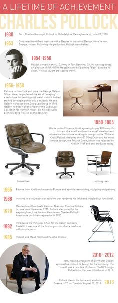 Charles Pollock Remembered | Design On Demand