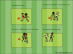 How to use shielding practice to teach players how to protect the soccer ball. U8 Soccer Drills, Football Training Drills, Soccer Drills For Kids, Football Workouts, Soccer Practice, Soccer Skills, Youth Soccer, Kids Soccer, Soccer Tips