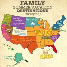 Most common summer vacation destinations…