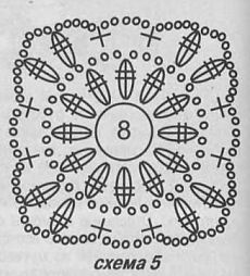 Идеи и схемы для комбинированного вязания с тканью