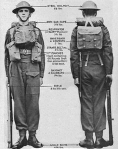 British soldiers in World War 1 wore Service Dress uniform with a close fitting four pocket tunic and straight leg trousers enclosed by puttees wound to just below the knee. Headgear was a peaked cap, supplemented by the Brodie or Mk1 helmet. Equipment was mostly webbing, with rifle ammunition carried in pouches with multiple pockets. Ideas for ww1 military surplus backpacks.