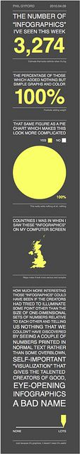 """Infographic"" 