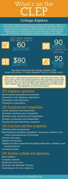 CLEP College Algebra Test Breakdown